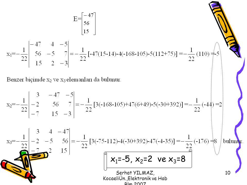 Serhat YILMAZ, KocaeliÜn.,Elektronik ve Hab Blm,2007 10 x 1 =-5, x 2 =2 ve x 3 =8 E=