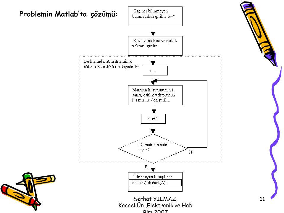 Serhat YILMAZ, KocaeliÜn.,Elektronik ve Hab Blm,2007 11 Problemin Matlab'ta çözümü: