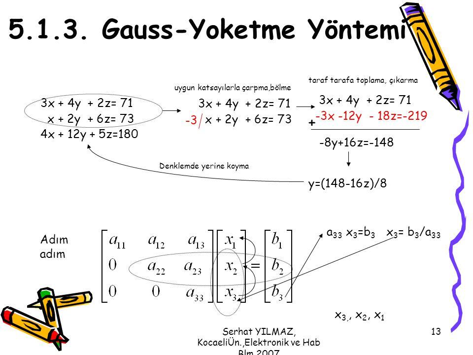 Serhat YILMAZ, KocaeliÜn.,Elektronik ve Hab Blm,2007 13 5.1.3. Gauss-Yoketme Yöntemi 3x + 4y + 2z= 71 x + 2y + 6z= 73 4x + 12y + 5z=180 3x + 4y + 2z=