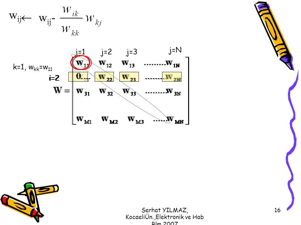 Serhat YILMAZ, KocaeliÜn.,Elektronik ve Hab Blm,2007 16 k=1, w kk =w 11 i=2 j=1 i=2 j=2 i=2 j=3 w ij w ij - i=2 j=N