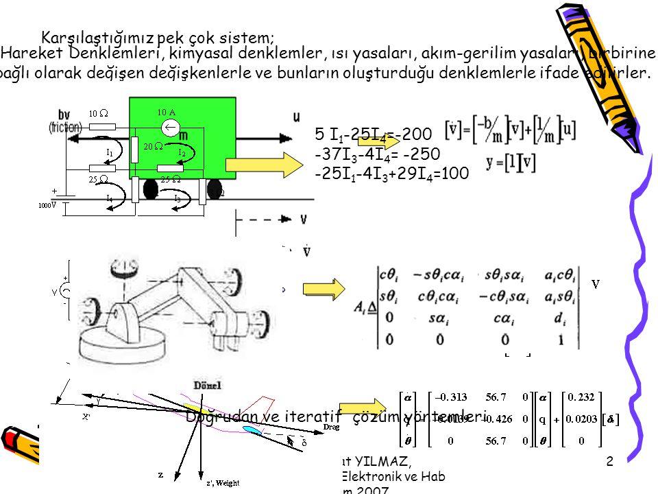 Serhat YILMAZ, KocaeliÜn.,Elektronik ve Hab Blm,2007 2 Hareket Denklemleri, kimyasal denklemler, ısı yasaları, akım-gerilim yasaları, birbirine bağlı