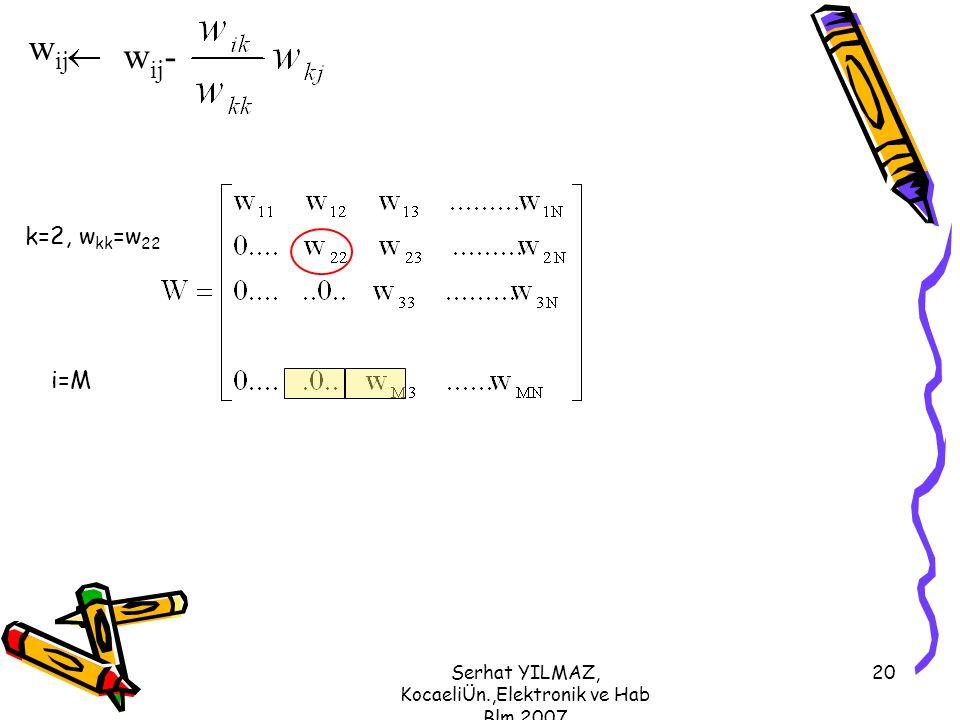 Serhat YILMAZ, KocaeliÜn.,Elektronik ve Hab Blm,2007 20 k=2, w kk =w 22 i=M w ij w ij -