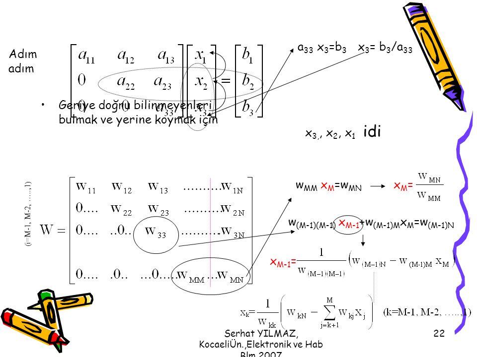 Serhat YILMAZ, KocaeliÜn.,Elektronik ve Hab Blm,2007 22 Geriye doğru bilinmeyenleri bulmak ve yerine koymak için Adım adım a 33 x 3 =b 3 x 3 = b 3 /a