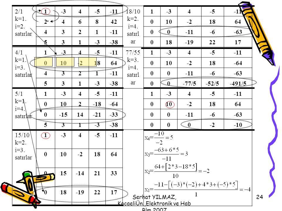 Serhat YILMAZ, KocaeliÜn.,Elektronik ve Hab Blm,2007 24 2/1 k=1. i=2. satırlar 1-34-5-1118/10 k=2. i=4. satırl ar 1-34-5-11 246842010-21864 4321-1100