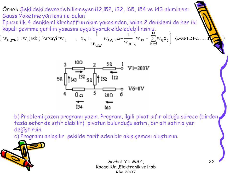 Serhat YILMAZ, KocaeliÜn.,Elektronik ve Hab Blm,2007 32 b) Problemi çözen programı yazın. Program, ilgili pivot sıfır olduğu sürece (birden fazla sefe