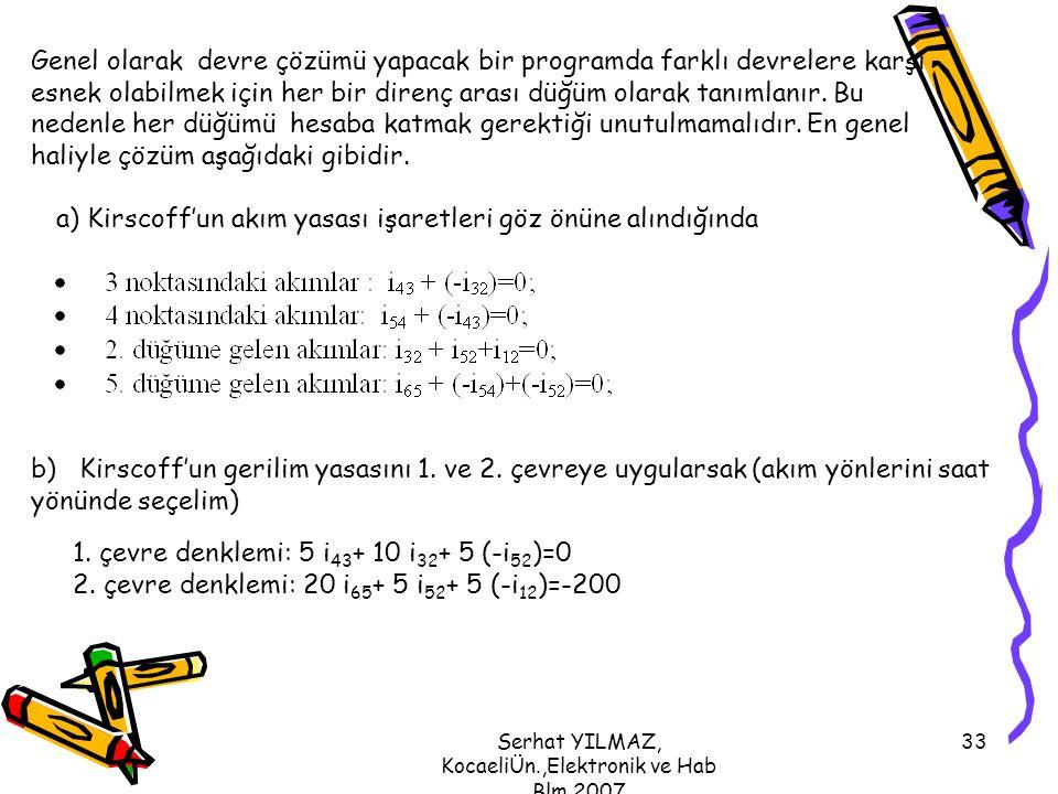 Serhat YILMAZ, KocaeliÜn.,Elektronik ve Hab Blm,2007 33 Genel olarak devre çözümü yapacak bir programda farklı devrelere karşı esnek olabilmek için he
