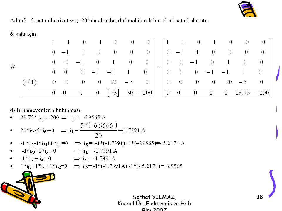 Serhat YILMAZ, KocaeliÜn.,Elektronik ve Hab Blm,2007 38