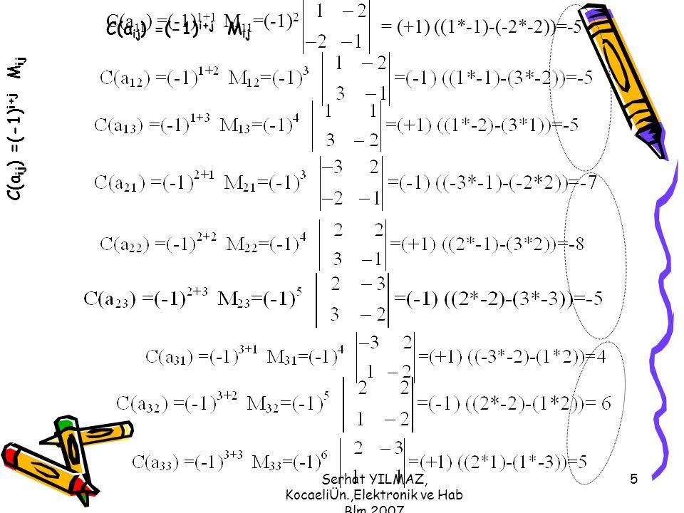 Serhat YILMAZ, KocaeliÜn.,Elektronik ve Hab Blm,2007 5 C(a ij ) =(-1) i+j M ij C(a 11 ) =(-1) 1+1 M 11 =(-1) 2 = (+1) ((1*-1)-(-2*-2))=-5 C(a ij ) =(-