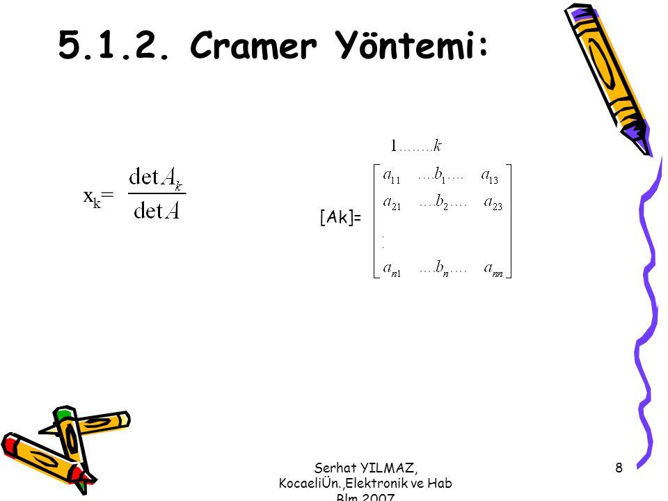 Serhat YILMAZ, KocaeliÜn.,Elektronik ve Hab Blm,2007 9 Örnek: Aşağıda verilen denklem takımını Cramer kuralıyla çözün.