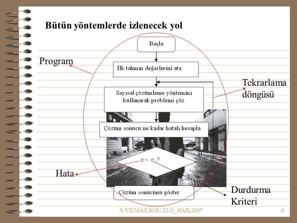 S.YILMAZ,KOU,ELO_HAB,20076 Bütün yöntemlerde izlenecek yol Program Tekrarlama döngüsü Hata Durdurma Kriteri