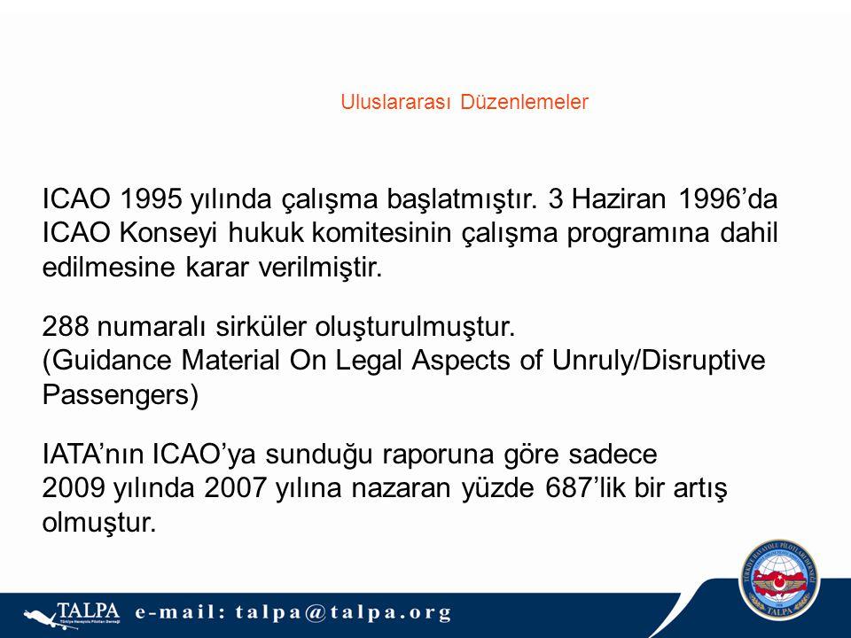 Uluslararası Düzenlemeler ICAO 1995 yılında çalışma başlatmıştır. 3 Haziran 1996'da ICAO Konseyi hukuk komitesinin çalışma programına dahil edilmesine