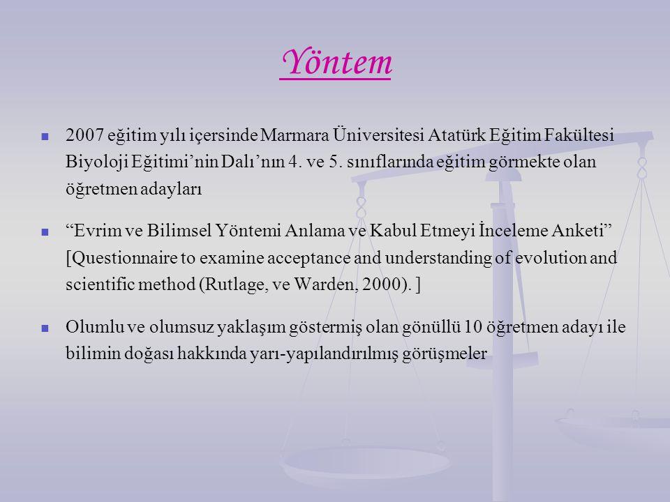 Yöntem 2007 eğitim yılı içersinde Marmara Üniversitesi Atatürk Eğitim Fakültesi Biyoloji Eğitimi'nin Dalı'nın 4. ve 5. sınıflarında eğitim görmekte ol