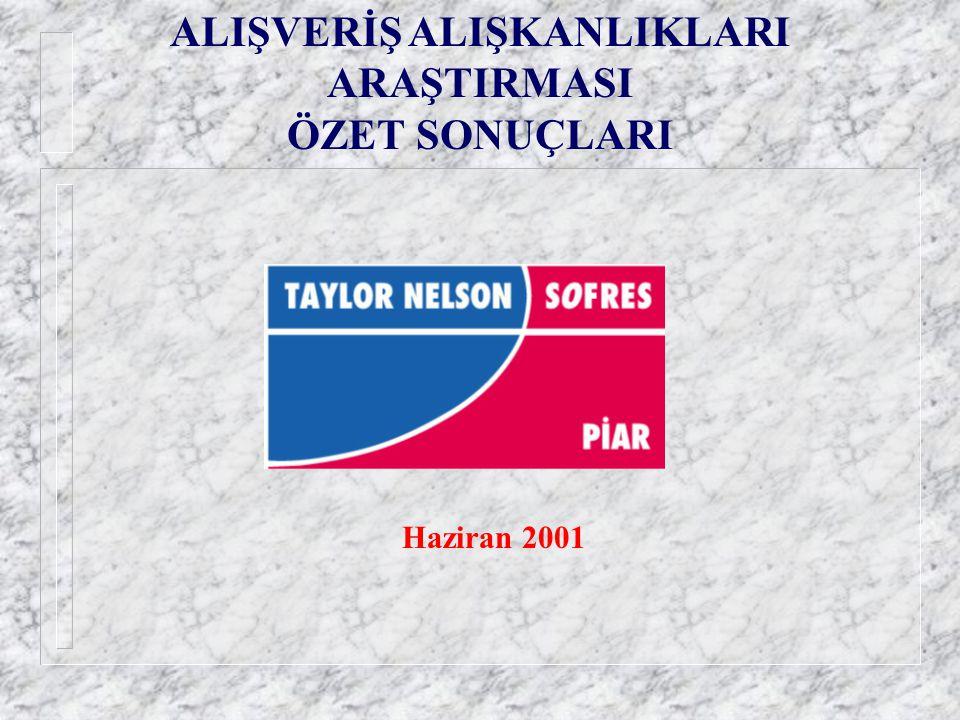 ALIŞVERİŞ ALIŞKANLIKLARI ARAŞTIRMASI ÖZET SONUÇLARI Haziran 2001