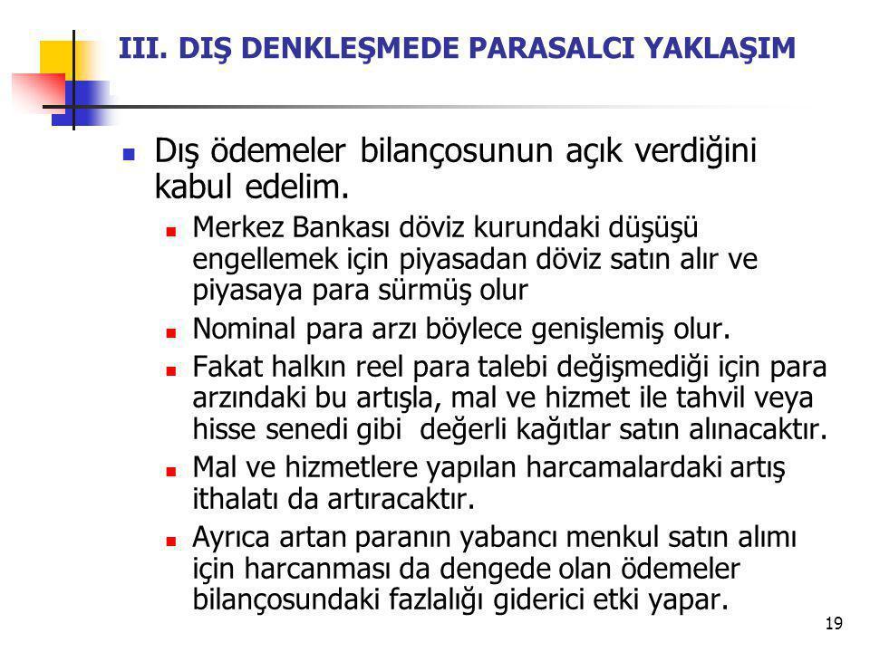 19 III. DIŞ DENKLEŞMEDE PARASALCI YAKLAŞIM Dış ödemeler bilançosunun açık verdiğini kabul edelim. Merkez Bankası döviz kurundaki düşüşü engellemek içi