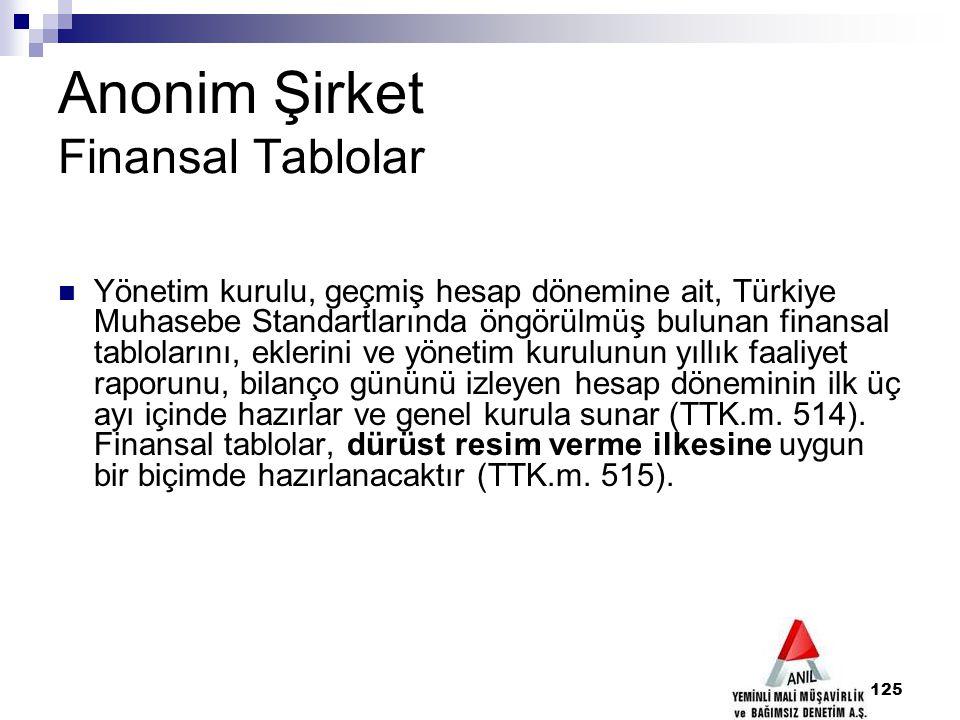 125 Anonim Şirket Finansal Tablolar Yönetim kurulu, geçmiş hesap dönemine ait, Türkiye Muhasebe Standartlarında öngörülmüş bulunan finansal tabloların