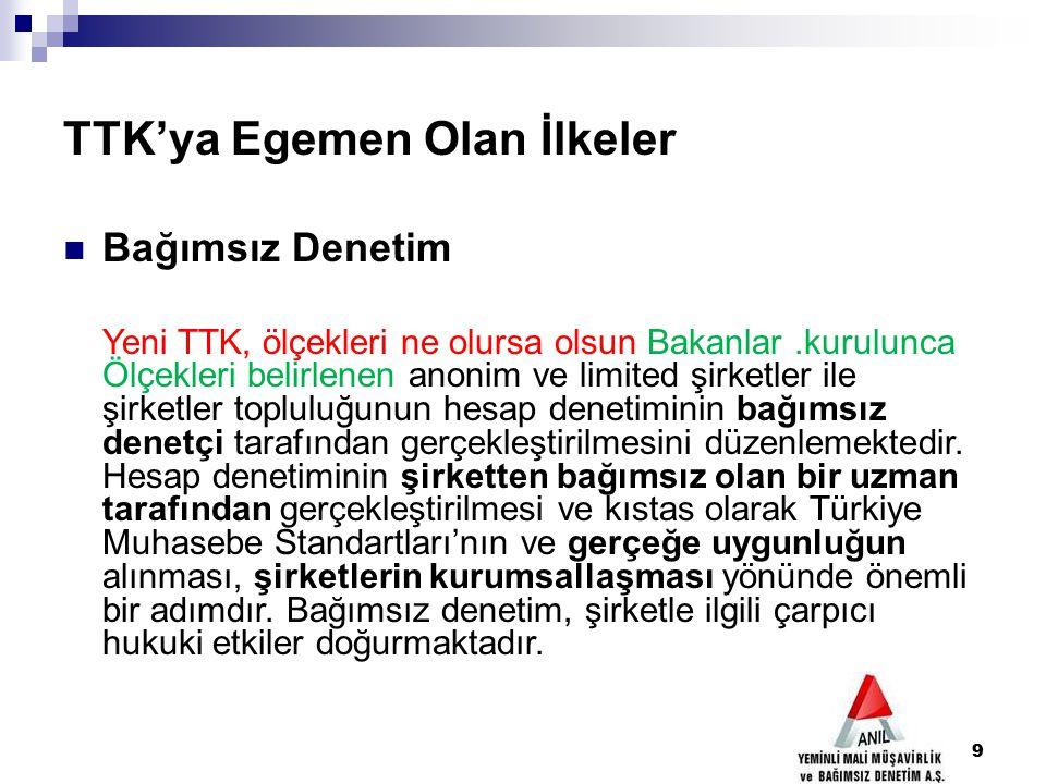 110 ANONİM ŞİRKETLERİN DENETİMİ ( m.397-406) 1.Finansal Tabloların Denetimi 2.