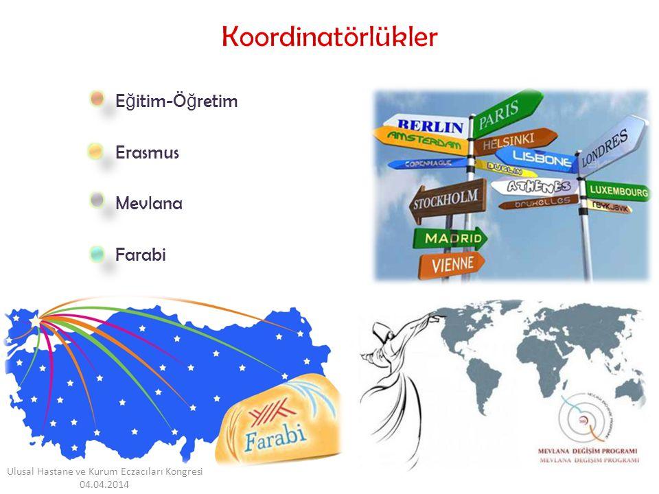 Türkiye' deki Eczacılık Fakültelerinin müfredatları incelenerek, müfredat çalı ş malarına ba ş lanılmı ş tır.