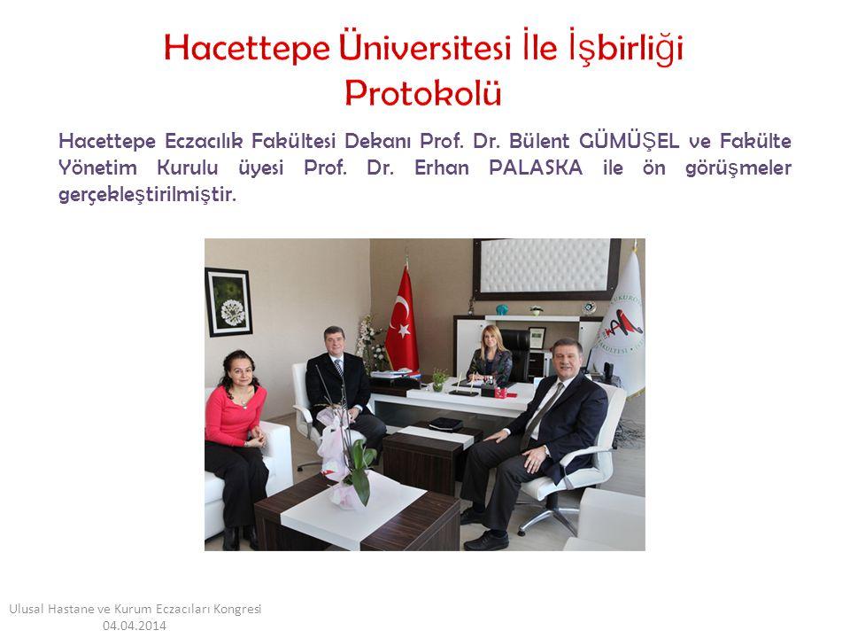 Ortak bilimsel ara ş tırma projelerinin verilmesi Akademik personelin ulusal/uluslararası kongre, sempozyum vb.