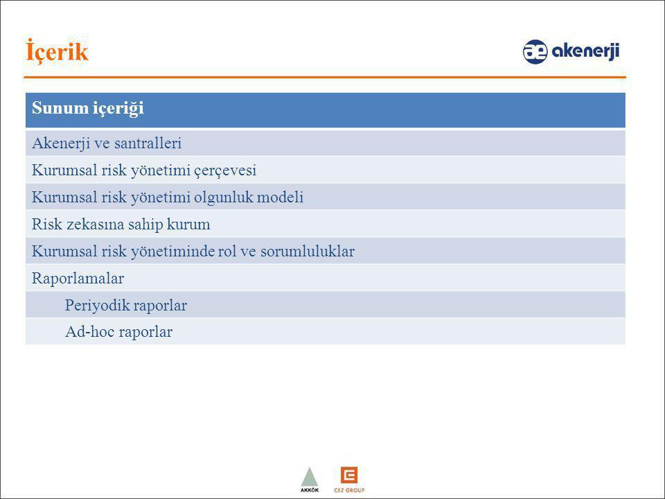 İçerik Sunum içeriği Akenerji ve santralleri Kurumsal risk yönetimi çerçevesi Kurumsal risk yönetimi olgunluk modeli Risk zekasına sahip kurum Kurumsa