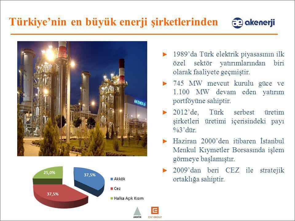 ► 1989'da Türk elektrik piyasasının ilk özel sektör yatırımlarından biri olarak faaliyete geçmiştir. ► 745 MW mevcut kurulu güce ve 1.100 MW devam ede