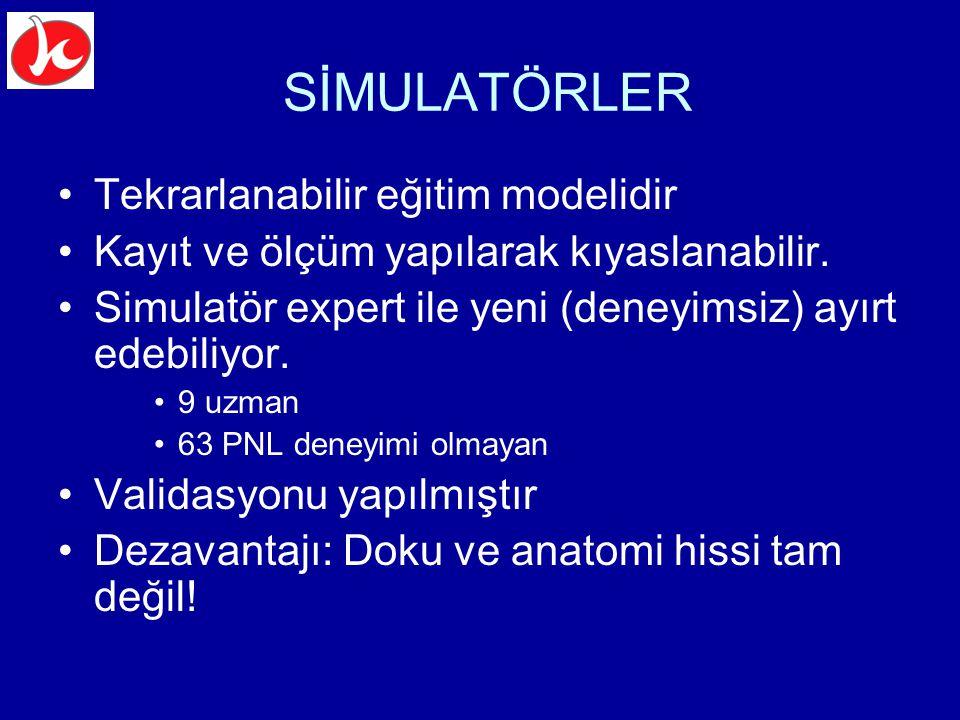 SİMULATÖRLER Tekrarlanabilir eğitim modelidir Kayıt ve ölçüm yapılarak kıyaslanabilir. Simulatör expert ile yeni (deneyimsiz) ayırt edebiliyor. 9 uzma