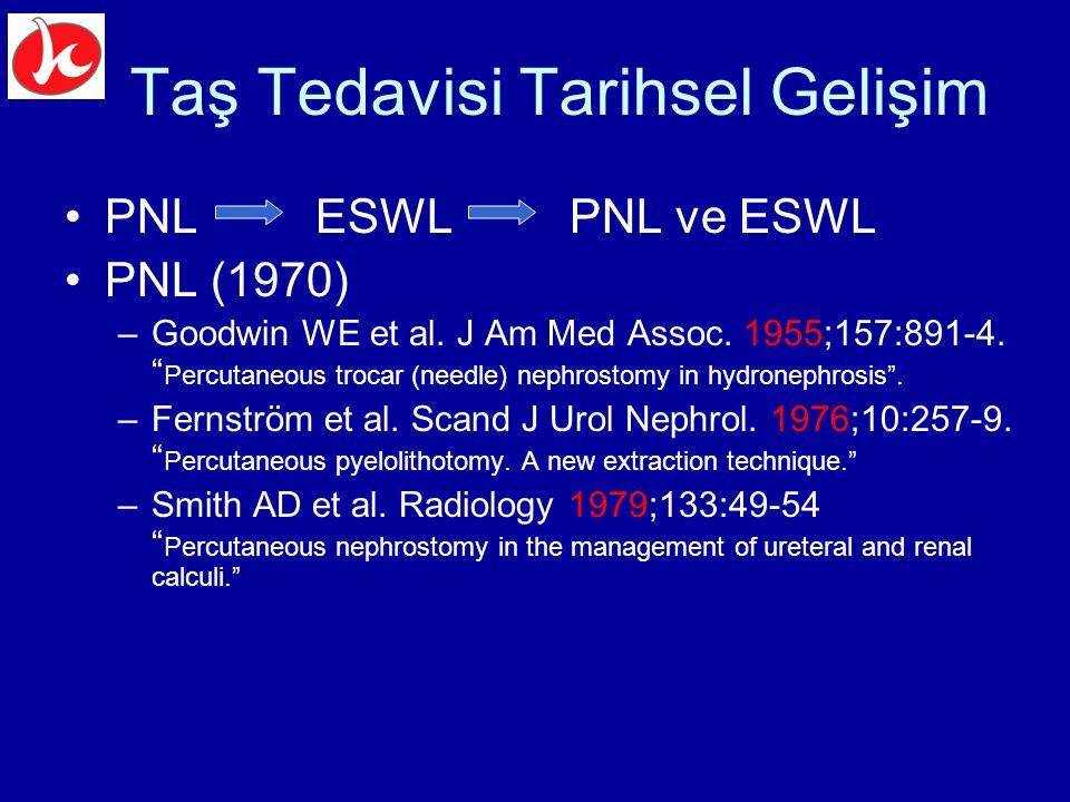 """Taş Tedavisi Tarihsel Gelişim PNL ESWL PNL ve ESWL PNL (1970) –Goodwin WE et al. J Am Med Assoc. 1955;157:891-4. """" Percutaneous trocar (needle) nephro"""