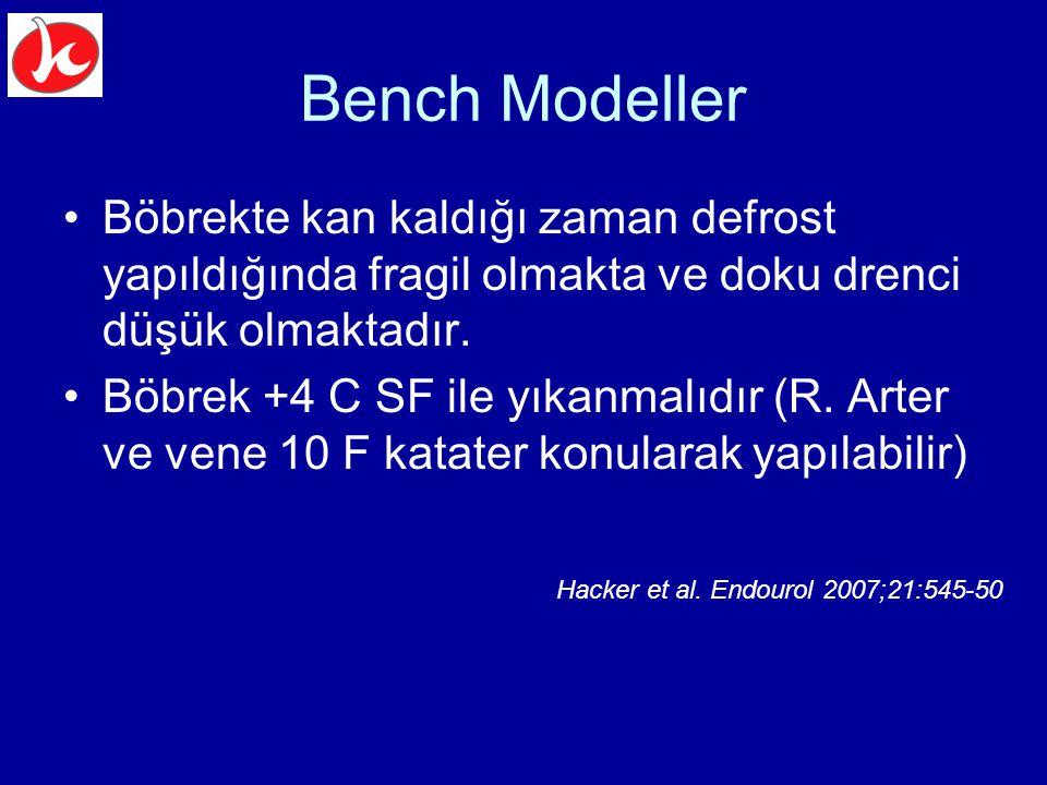 Bench Modeller Böbrekte kan kaldığı zaman defrost yapıldığında fragil olmakta ve doku drenci düşük olmaktadır. Böbrek +4 C SF ile yıkanmalıdır (R. Art