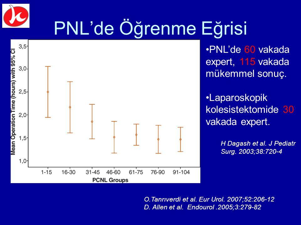 PNL'de Öğrenme Eğrisi O.Tanrıverdi et al. Eur Urol. 2007;52:206-12 D. Allen et al. Endourol.2005;3:279-82 PNL'de 60 vakada expert, 115 vakada mükemmel