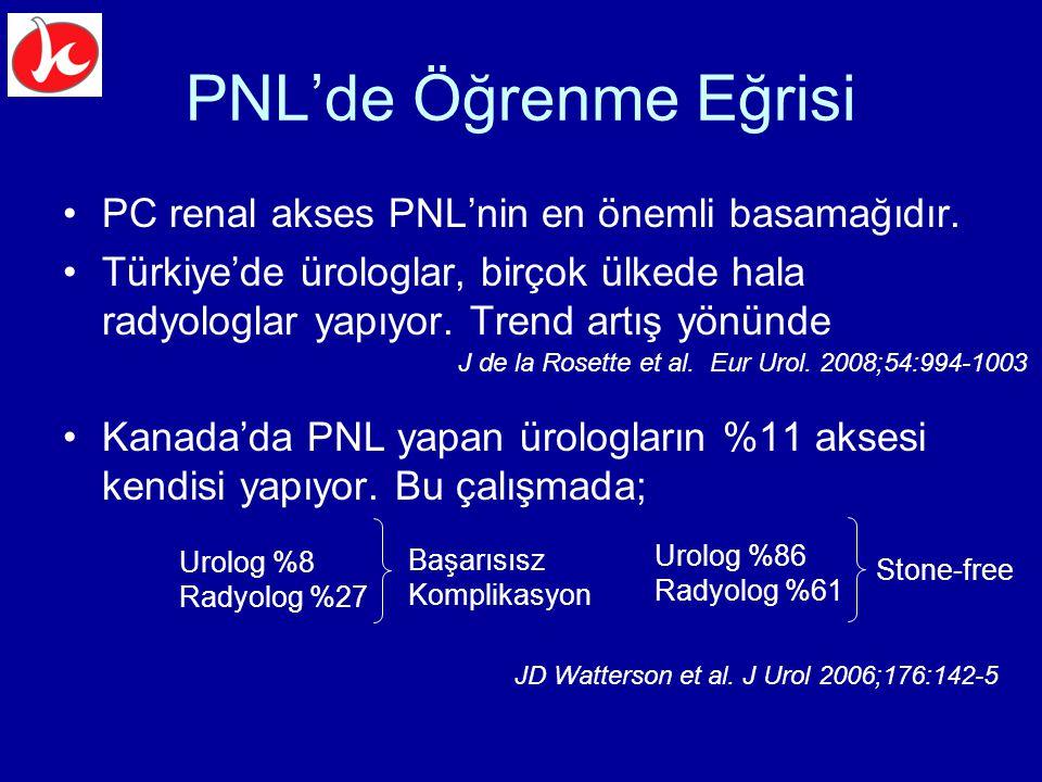 PNL'de Öğrenme Eğrisi PC renal akses PNL'nin en önemli basamağıdır. Türkiye'de ürologlar, birçok ülkede hala radyologlar yapıyor. Trend artış yönünde