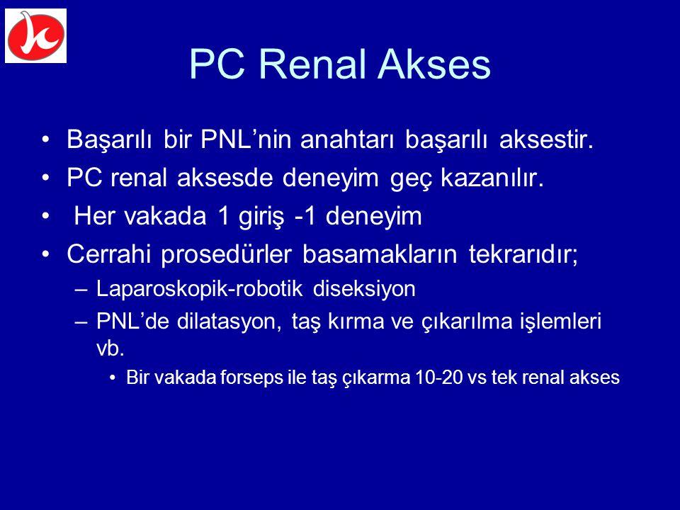 PC Renal Akses Başarılı bir PNL'nin anahtarı başarılı aksestir. PC renal aksesde deneyim geç kazanılır. Her vakada 1 giriş -1 deneyim Cerrahi prosedür