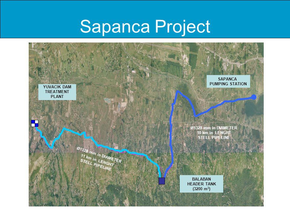 Sapanca Project YUVACIK DAM TREATMENT PLANT SAPANCA PUMPING STATION Ø1328 mm in DIAMETER 11 km in LENGHT STELL PIPELINE BALABAN HEADER TANK (3200 m 3