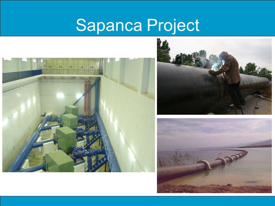 Sapanca Project