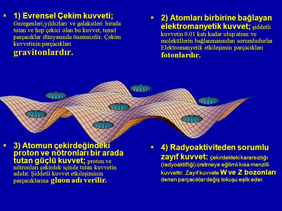  1) Evrensel Çekim kuvveti; Gezegenleri,yıldızları ve galaksileri birada tutan ve hep çekici olan bu kuvvet, temel parçacıklar dünyasında önemsizdir.