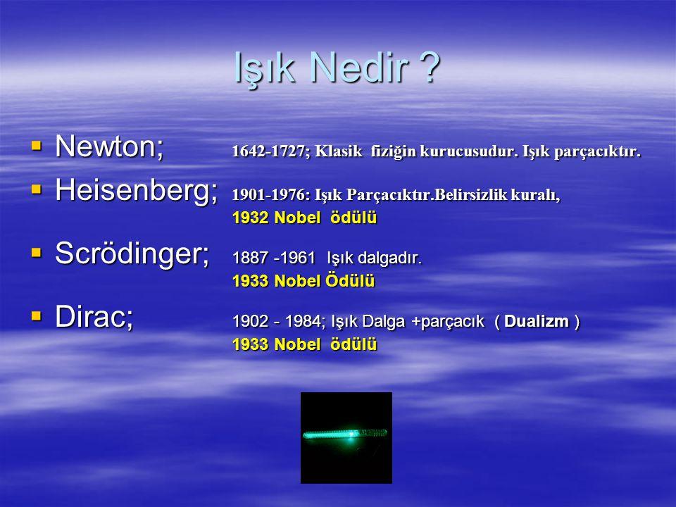 Işık Nedir . Newton; 1642-1727; Klasik fiziğin kurucusudur.
