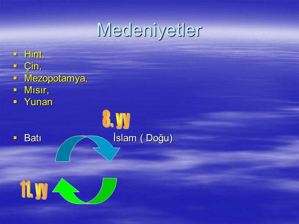 Medeniyetler  Hint,  Çin,  Mezopotamya,  Mısır,  Yunan  Batı İslam ( Doğu)