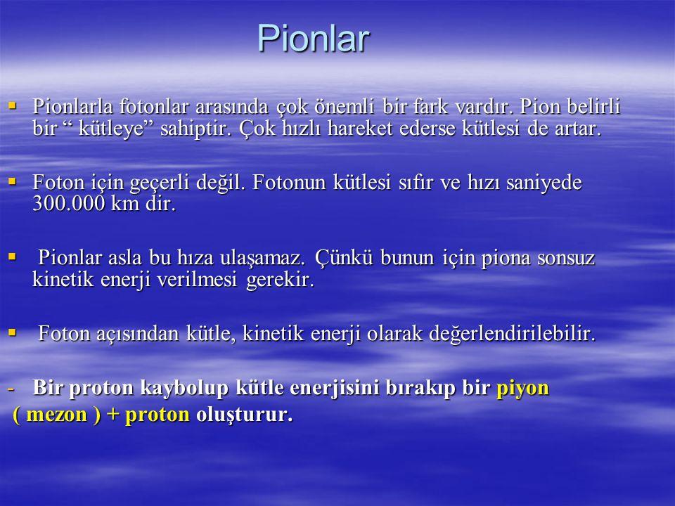 Pionlar  Pionlarla fotonlar arasında çok önemli bir fark vardır.