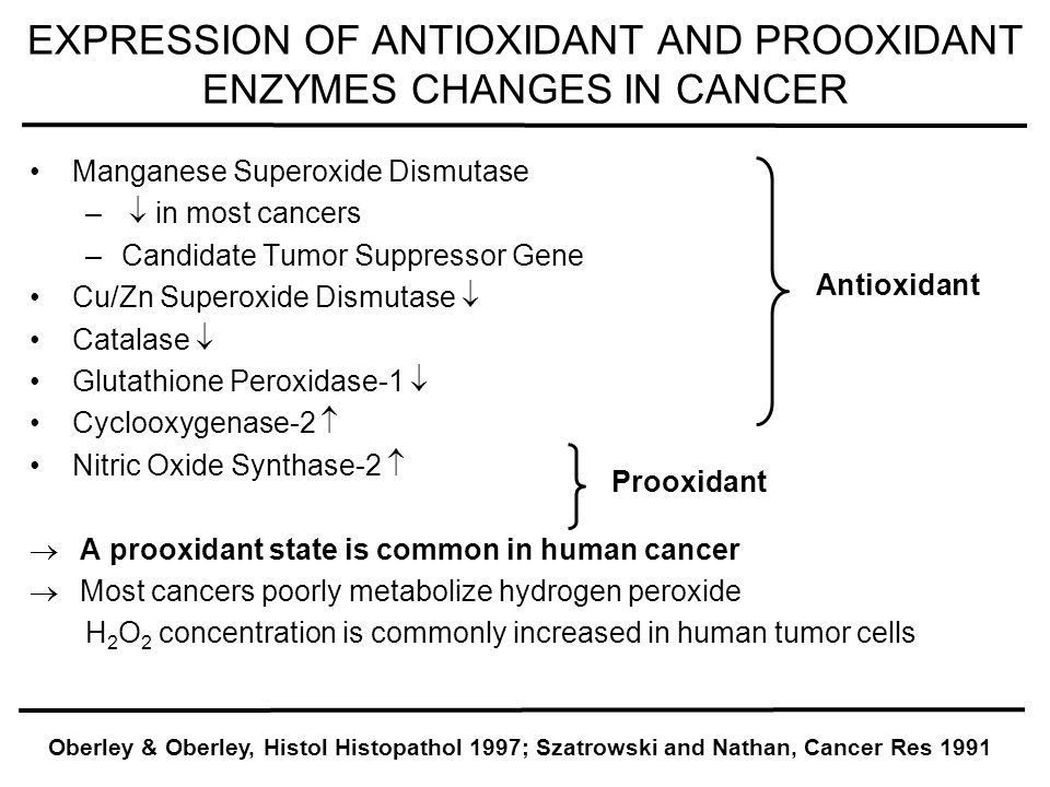 EXPRESSION OF ANTIOXIDANT AND PROOXIDANT ENZYMES CHANGES IN CANCER Manganese Superoxide Dismutase –  in most cancers –Candidate Tumor Suppressor Gene Cu/Zn Superoxide Dismutase  Catalase  Glutathione Peroxidase-1  Cyclooxygenase-2  Nitric Oxide Synthase-2   A prooxidant state is common in human cancer  Most cancers poorly metabolize hydrogen peroxide H 2 O 2 concentration is commonly increased in human tumor cells Antioxidant Prooxidant Oberley & Oberley, Histol Histopathol 1997; Szatrowski and Nathan, Cancer Res 1991
