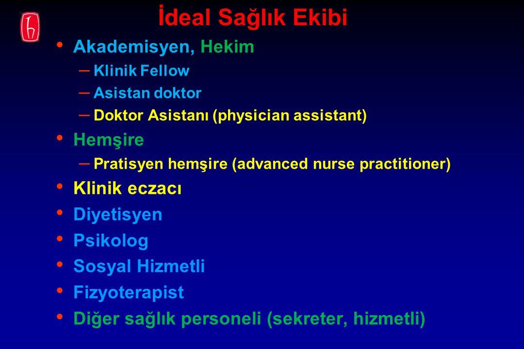 İdeal Sağlık Ekibi Akademisyen, Hekim – – Klinik Fellow – – Asistan doktor – – Doktor Asistanı (physician assistant) Hemşire – – Pratisyen hemşire (ad