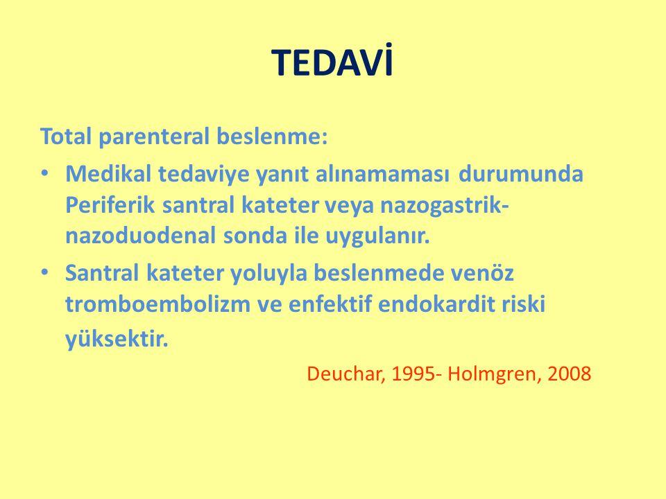 TEDAVİ Total parenteral beslenme: Medikal tedaviye yanıt alınamaması durumunda Periferik santral kateter veya nazogastrik- nazoduodenal sonda ile uygu