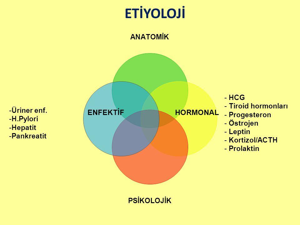 ETİYOLOJİ ANATOMİK HCG Tiroid hormonları Progesteron Östrojen Leptin Kortizol/ACTH Prolaktin PSİKOLOJİK Üriner enf. H.Pylori Hepatit Pankreatit ENFEKT