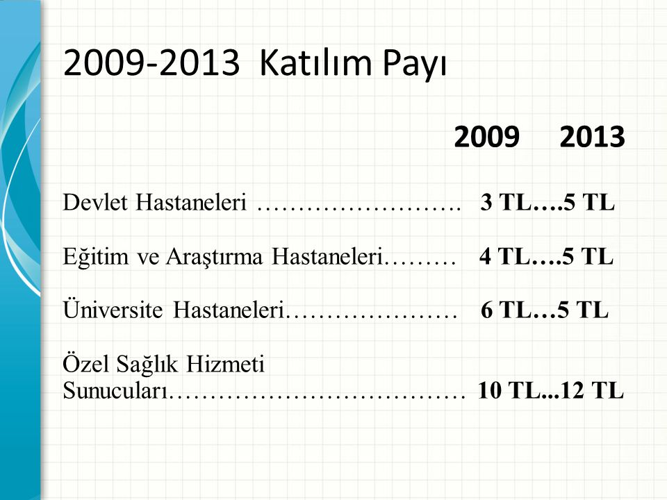 2009-2013 Katılım Payı 2009 2013 Devlet Hastaneleri …………………….