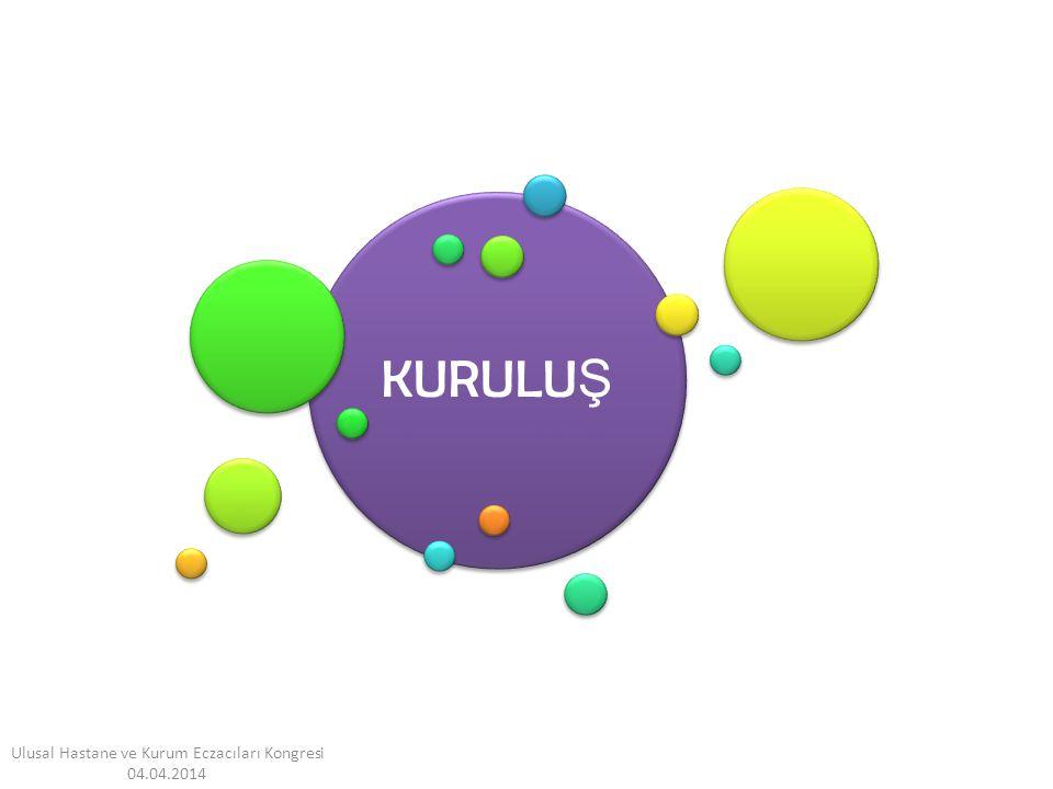 KURULU Ş Ulusal Hastane ve Kurum Eczacıları Kongresi 04.04.2014