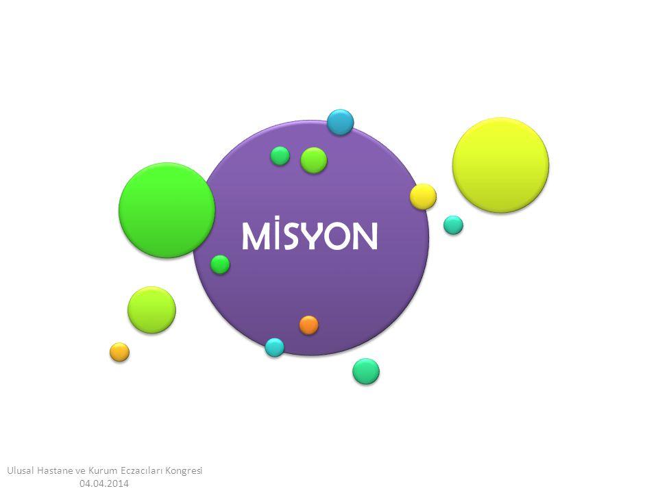 M İ SYON Ulusal Hastane ve Kurum Eczacıları Kongresi 04.04.2014