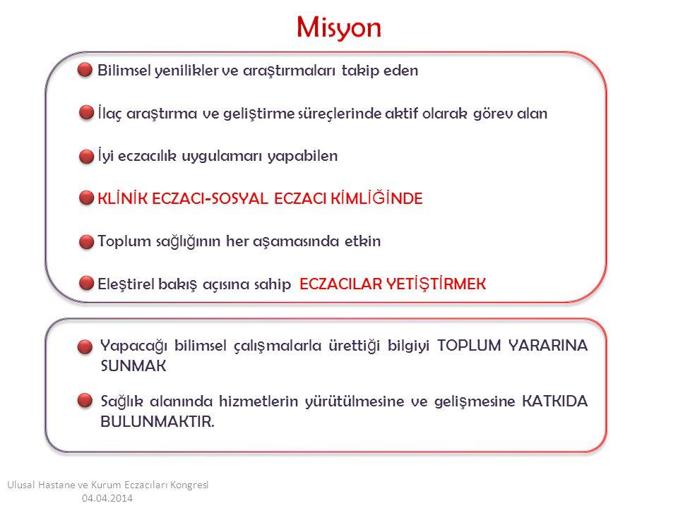 V İ ZYON Ulusal Hastane ve Kurum Eczacıları Kongresi 04.04.2014
