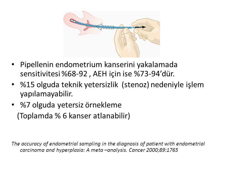 Pipellenin endometrium kanserini yakalamada sensitivitesi %68-92, AEH için ise %73-94'dür. %15 olguda teknik yetersizlik (stenoz) nedeniyle işlem yapı