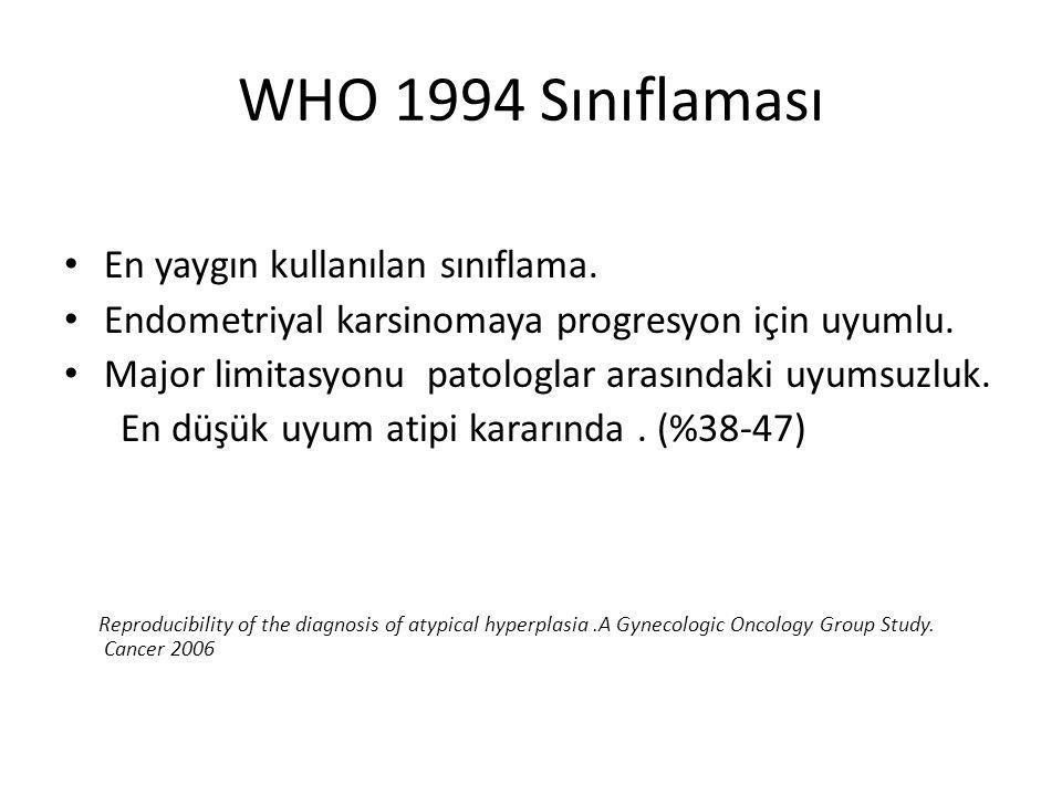 WHO 1994 Sınıflaması En yaygın kullanılan sınıflama. Endometriyal karsinomaya progresyon için uyumlu. Major limitasyonu patologlar arasındaki uyumsuzl