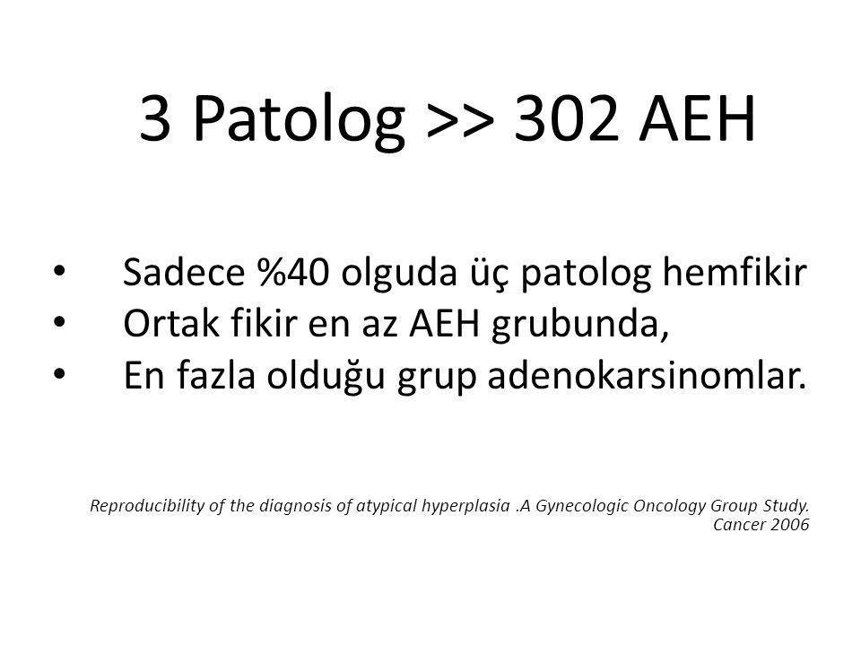 3 Patolog >> 302 AEH Sadece %40 olguda üç patolog hemfikir Ortak fikir en az AEH grubunda, En fazla olduğu grup adenokarsinomlar. Reproducibility of t