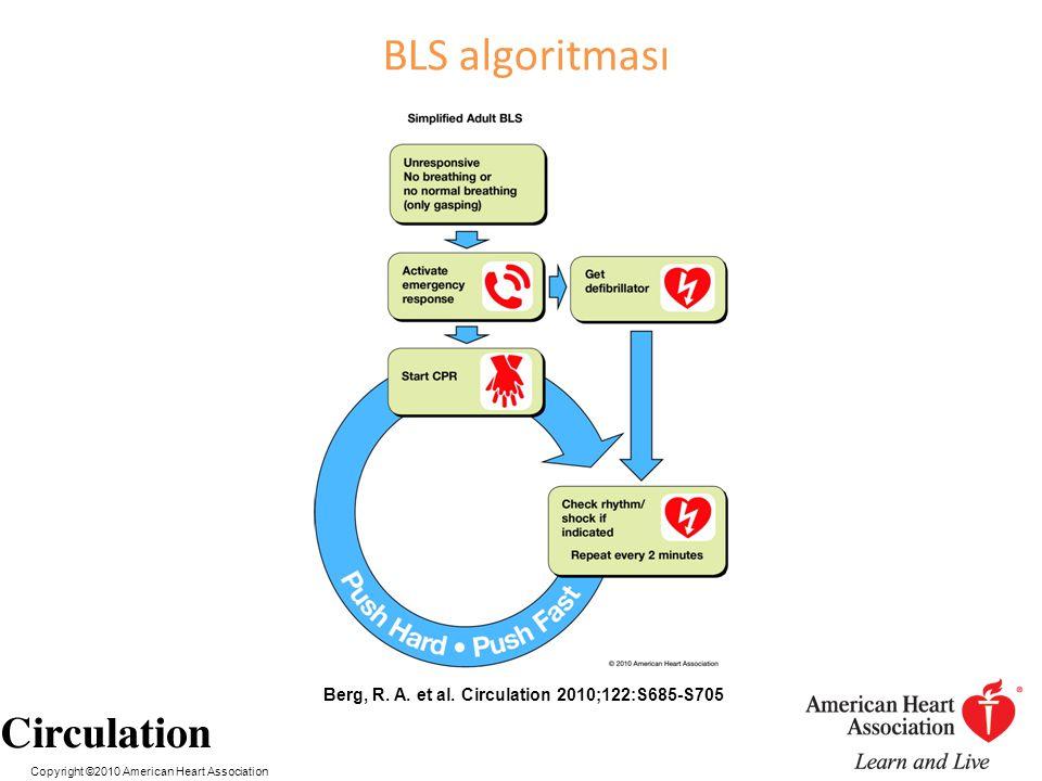 Copyright ©2010 American Heart Association Berg, R. A. et al. Circulation 2010;122:S685-S705 BLS algoritması