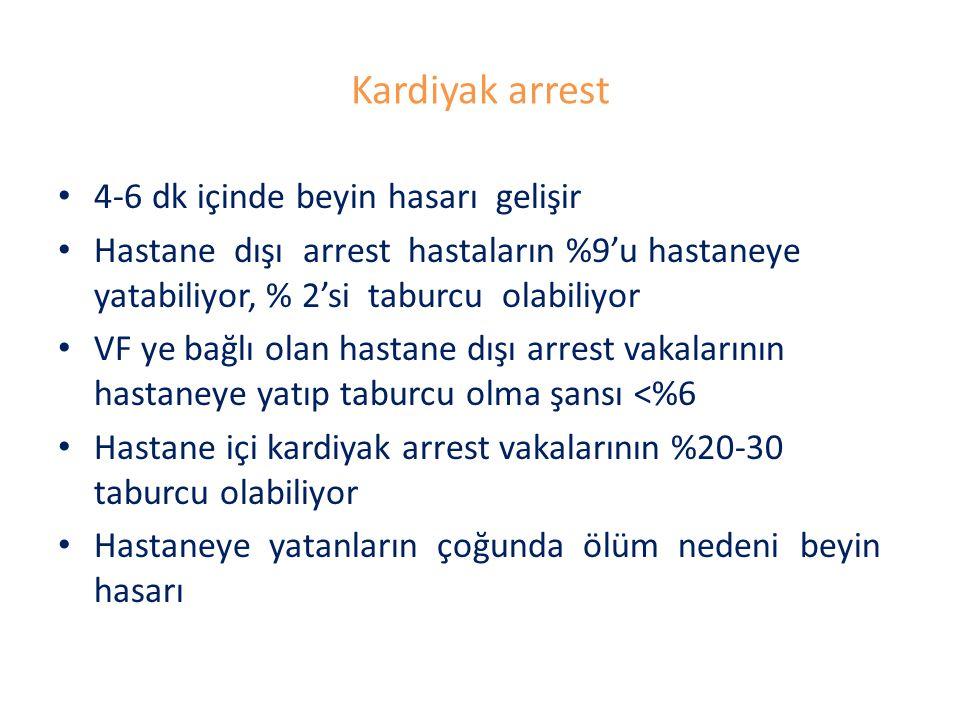 Kardiyak arrest 4-6 dk içinde beyin hasarı gelişir Hastane dışı arrest hastaların %9'u hastaneye yatabiliyor, % 2'si taburcu olabiliyor VF ye bağlı ol