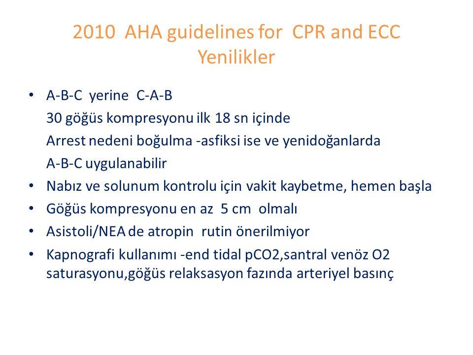 2010 AHA guidelines for CPR and ECC Yenilikler A-B-C yerine C-A-B 30 göğüs kompresyonu ilk 18 sn içinde Arrest nedeni boğulma -asfiksi ise ve yenidoğanlarda A-B-C uygulanabilir Nabız ve solunum kontrolu için vakit kaybetme, hemen başla Göğüs kompresyonu en az 5 cm olmalı Asistoli/NEA de atropin rutin önerilmiyor Kapnografi kullanımı -end tidal pCO2,santral venöz O2 saturasyonu,göğüs relaksasyon fazında arteriyel basınç